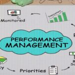 How to Set and Manage the Employee Goals with the Help of Performance Management Software in Saudi Arabia?