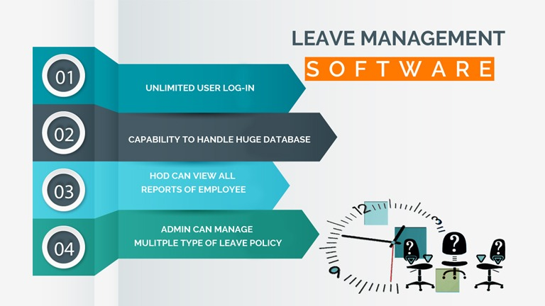 Managing Stressful Issues of Leave Management Software in Saudi Arabia