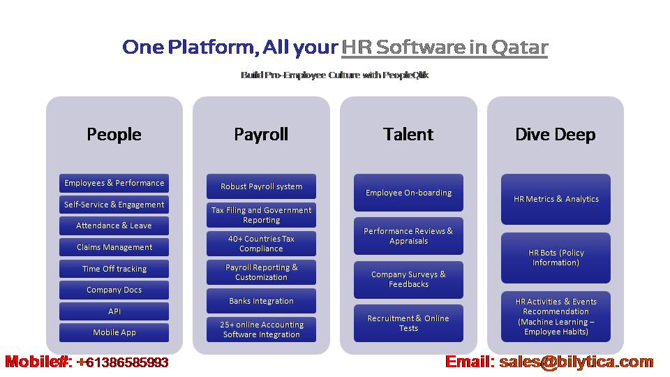 How can Chatbots helps in hiring candidates with Recruitment Software in Qatar?
