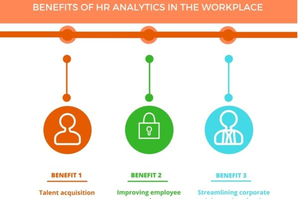 How to target audience for the Chatbot enables HR Analytics Software ?