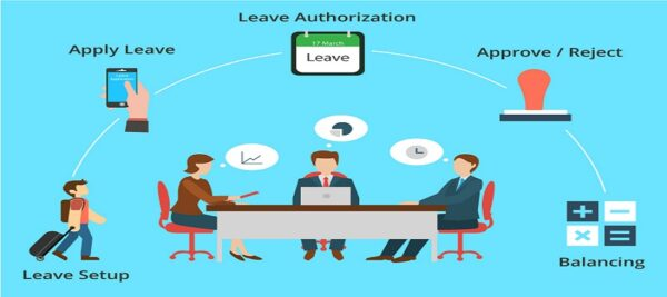 How employee Chatbot enable Leave Management Software in Saudi Arabia adds value to the business?