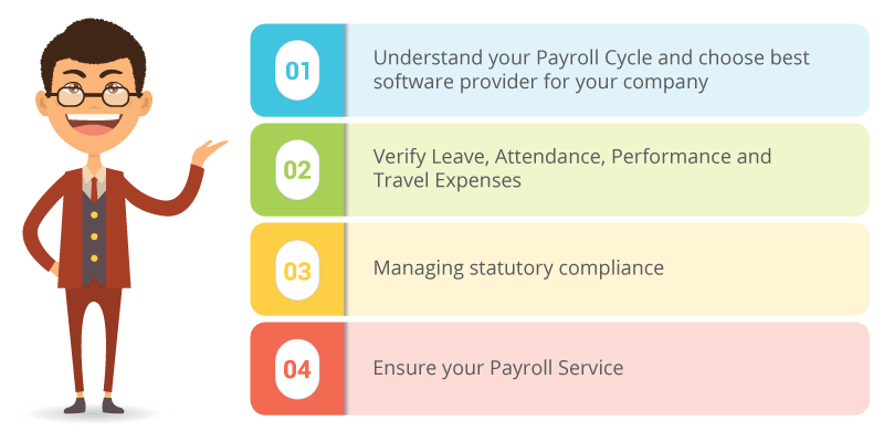How to Streamline Payroll Process and Reduce Errors with Chatbot & AI enabled Payroll Software in Saudi Arabia?