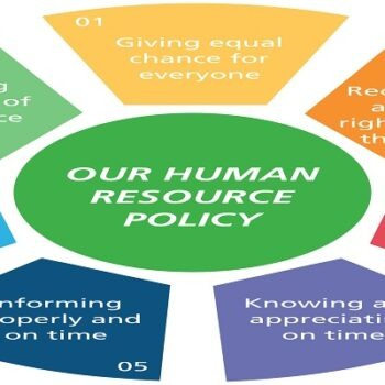 Top reasons for implementing right HR software
